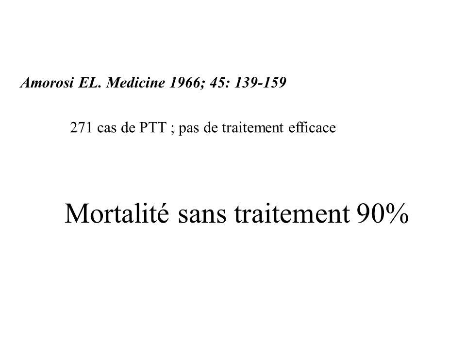 Mortalité sans traitement 90%