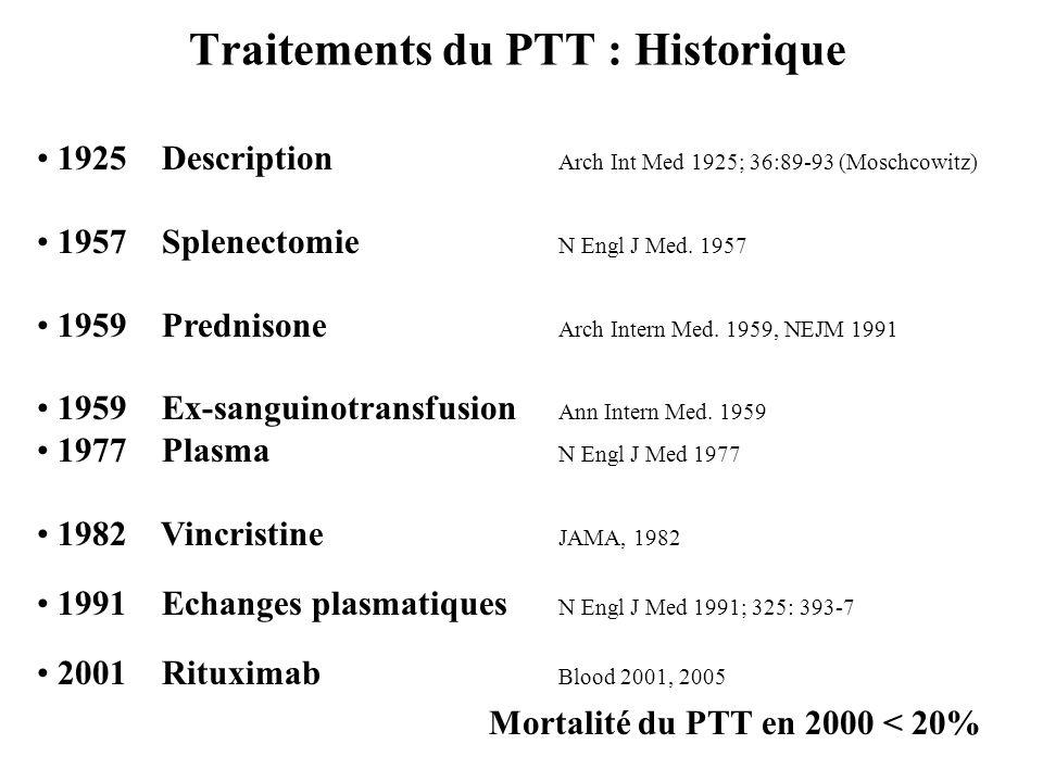Traitements du PTT : Historique