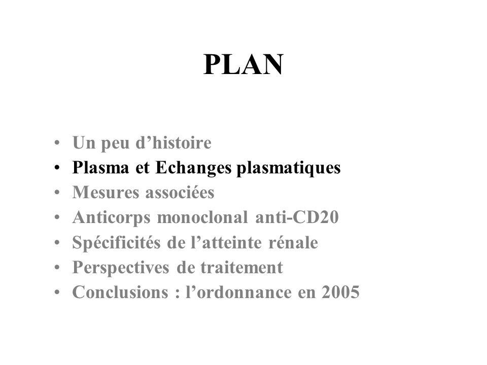PLAN Un peu d'histoire Plasma et Echanges plasmatiques