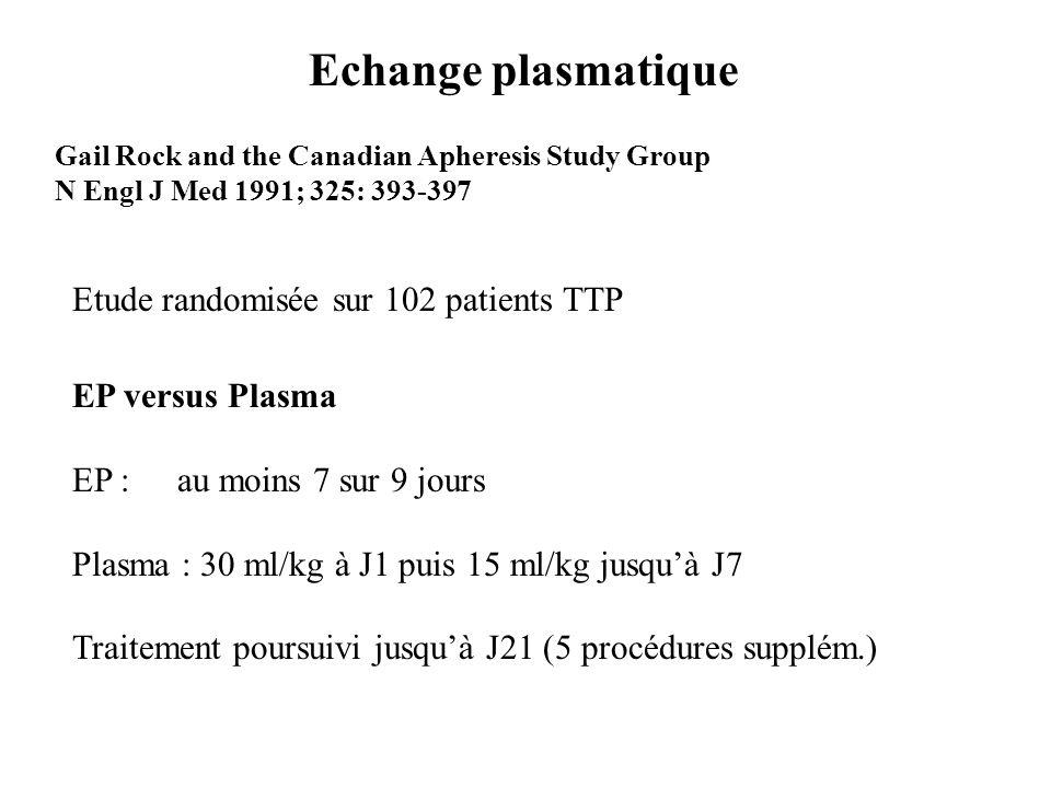 Echange plasmatique Etude randomisée sur 102 patients TTP