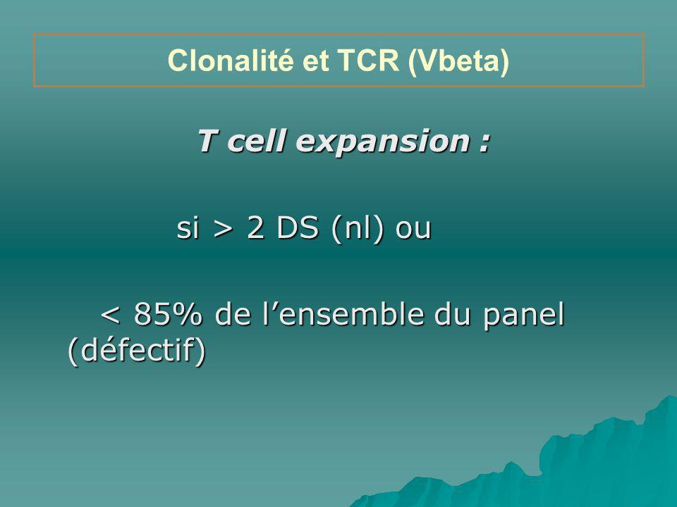 Clonalité et TCR (Vbeta)