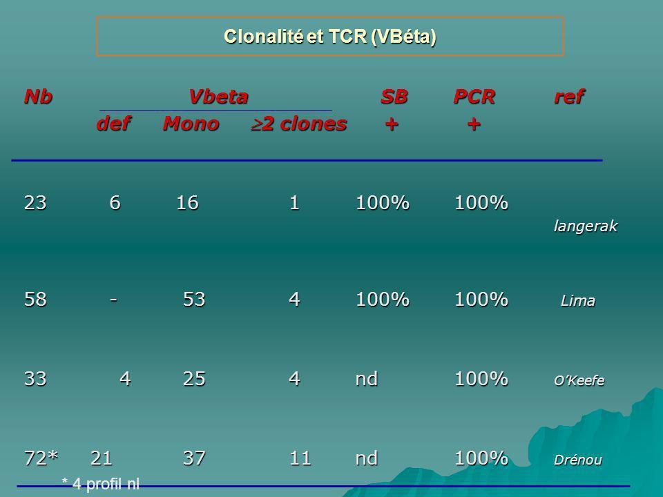 Clonalité et TCR (VBéta)