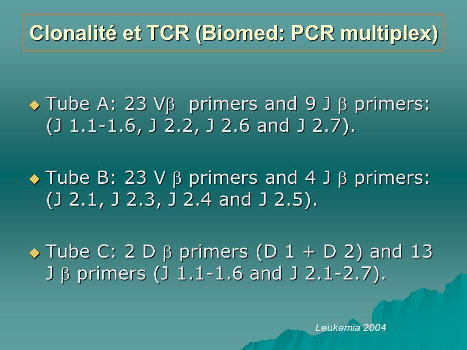 Clonalité et TCR (Biomed: PCR multiplex)