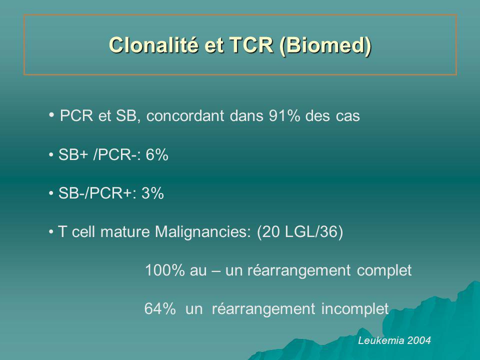 Clonalité et TCR (Biomed)