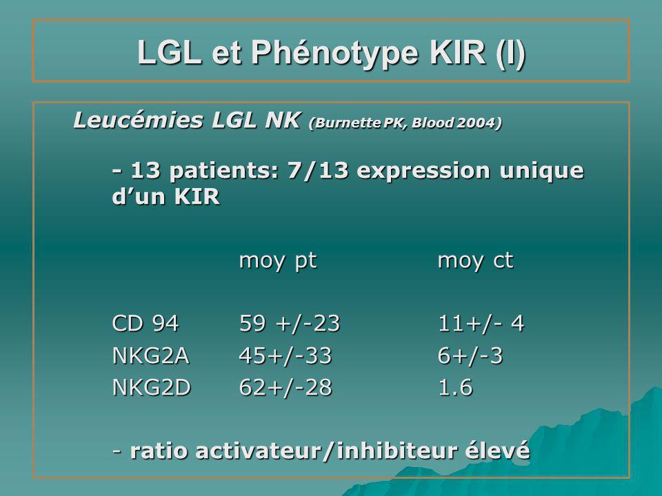 LGL et Phénotype KIR (I)