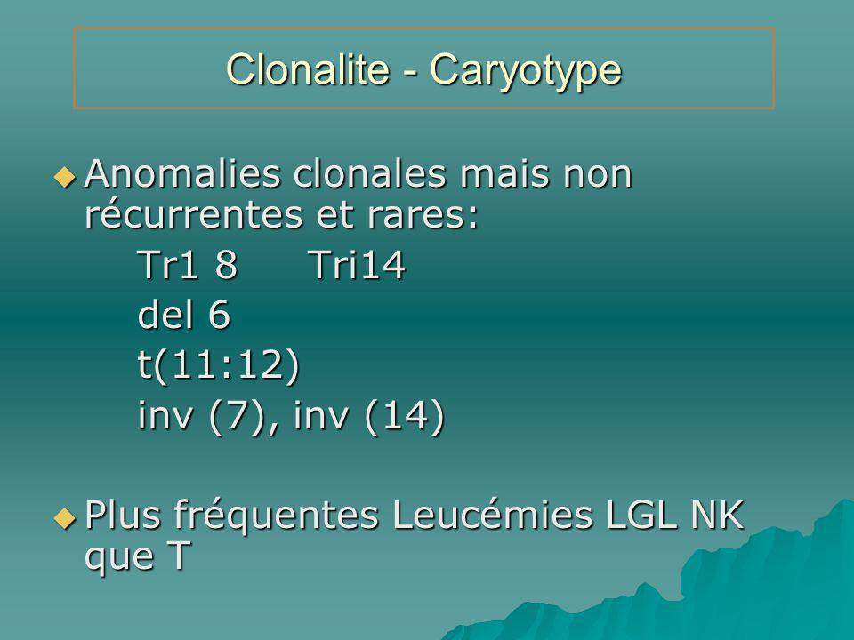 Clonalite - Caryotype Anomalies clonales mais non récurrentes et rares: Tr1 8 Tri14. del 6. t(11:12)