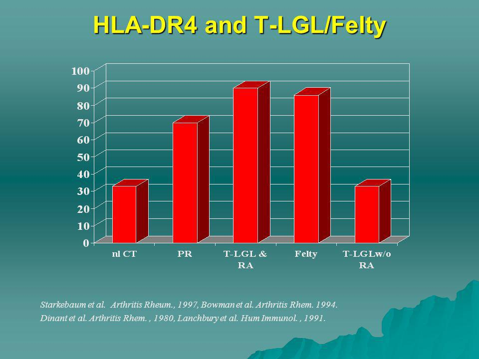 HLA-DR4 and T-LGL/Felty