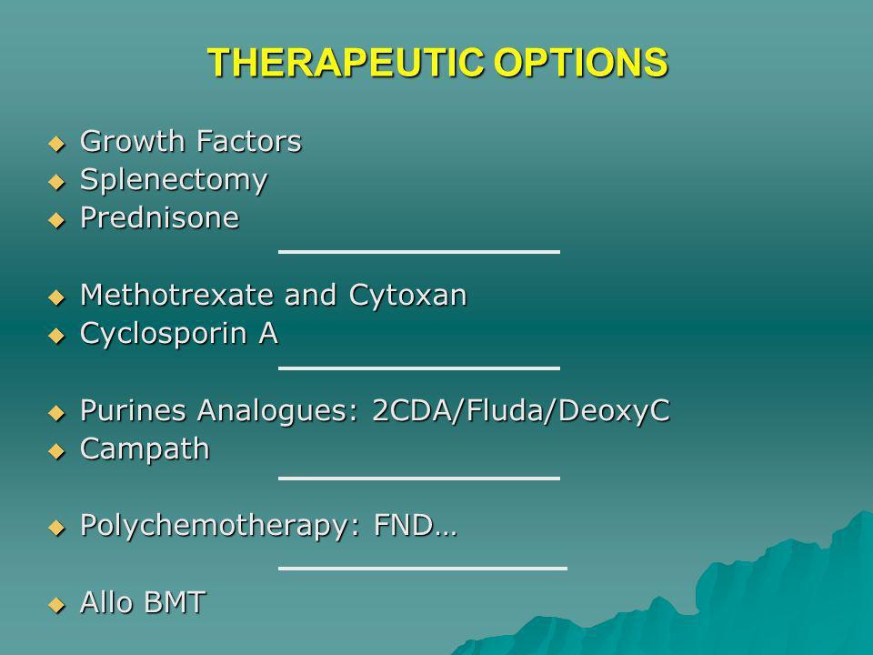 THERAPEUTIC OPTIONS Growth Factors Splenectomy Prednisone