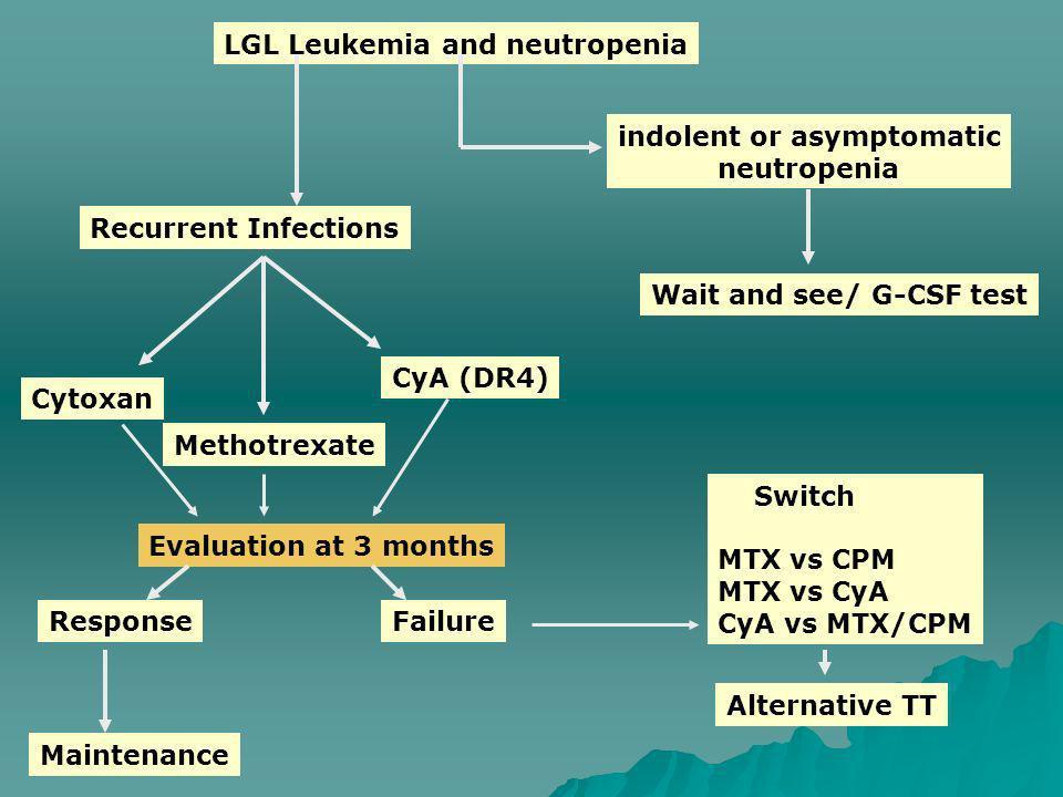 LGL Leukemia and neutropenia