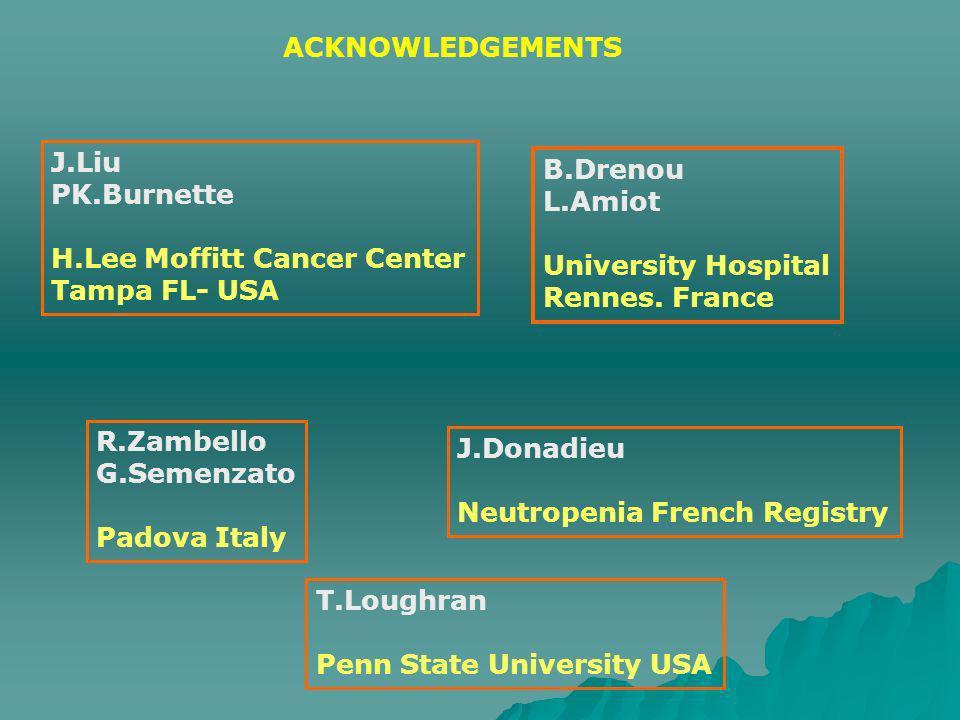 ACKNOWLEDGEMENTS J.Liu. PK.Burnette. H.Lee Moffitt Cancer Center. Tampa FL- USA. B.Drenou. L.Amiot.