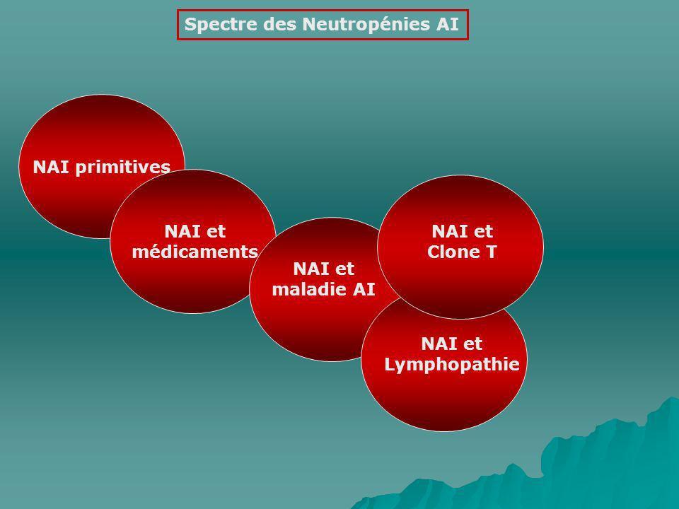 Spectre des Neutropénies AI