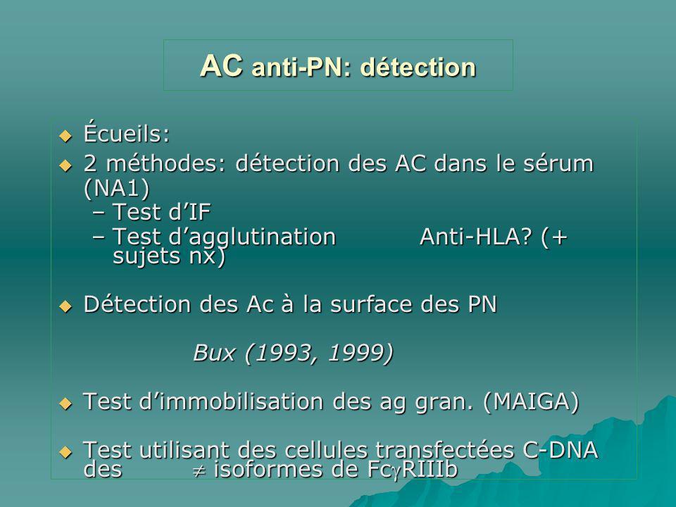 AC anti-PN: détection Écueils: