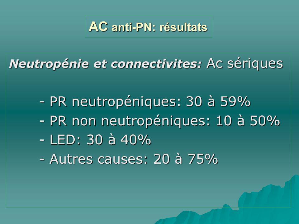 - PR neutropéniques: 30 à 59% - PR non neutropéniques: 10 à 50%