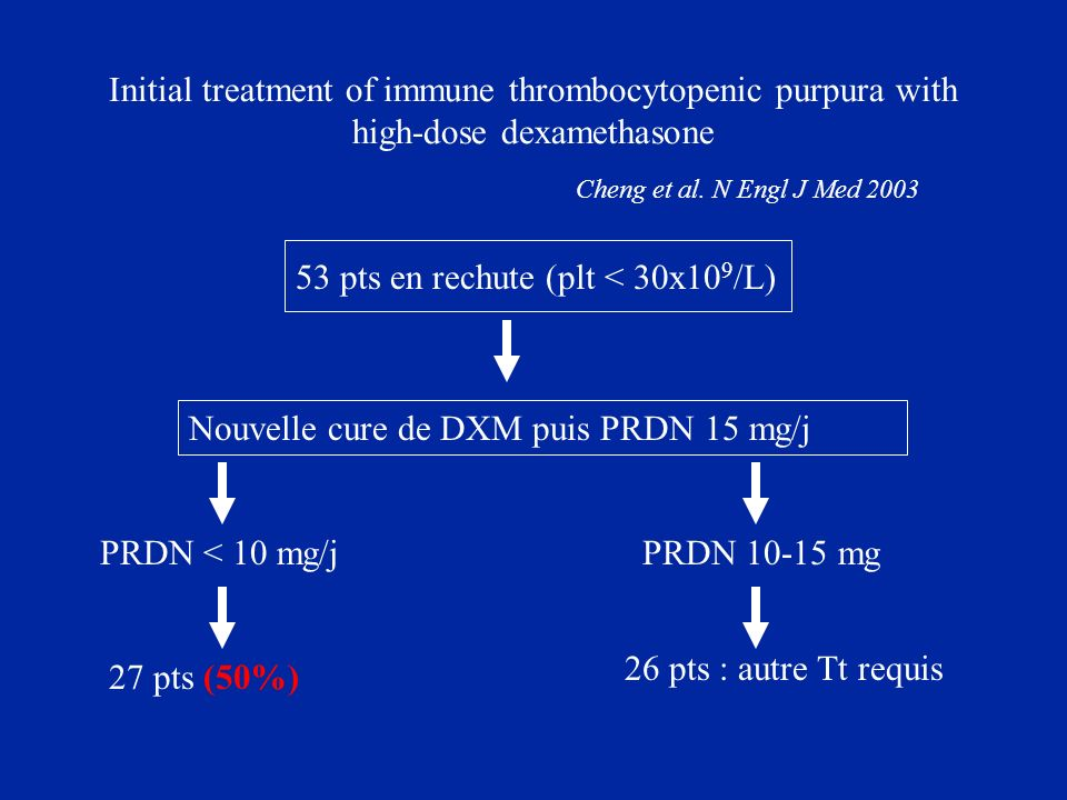 Initial treatment of immune thrombocytopenic purpura with high-dose dexamethasone Cheng et al. N Engl J Med 2003