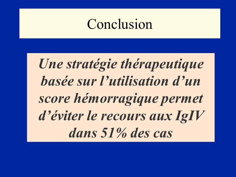 ConclusionUne stratégie thérapeutique basée sur l'utilisation d'un score hémorragique permet d'éviter le recours aux IgIV dans 51% des cas.