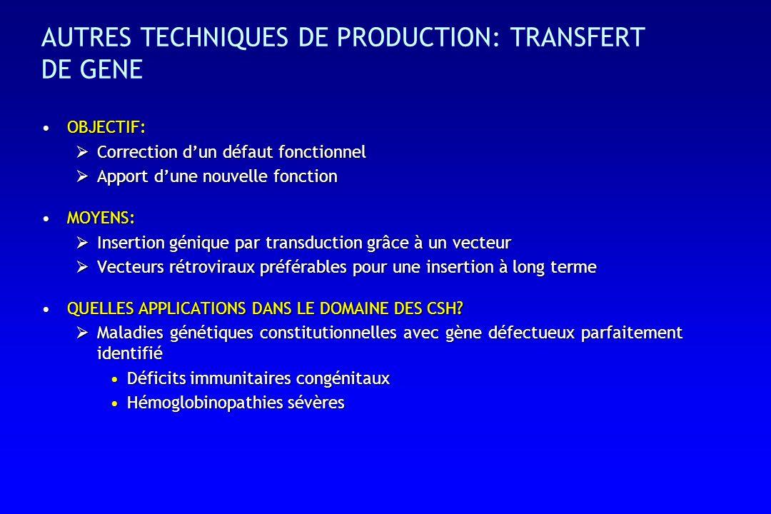 AUTRES TECHNIQUES DE PRODUCTION: TRANSFERT DE GENE