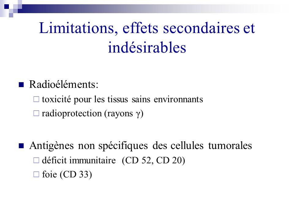 Limitations, effets secondaires et indésirables