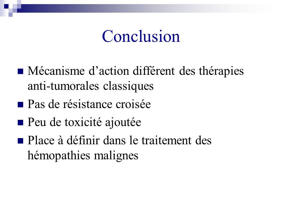Conclusion Mécanisme d'action différent des thérapies anti-tumorales classiques. Pas de résistance croisée.