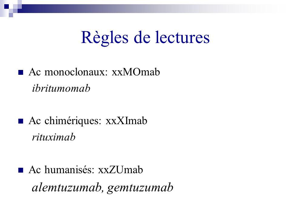 Règles de lectures alemtuzumab, gemtuzumab Ac monoclonaux: xxMOmab