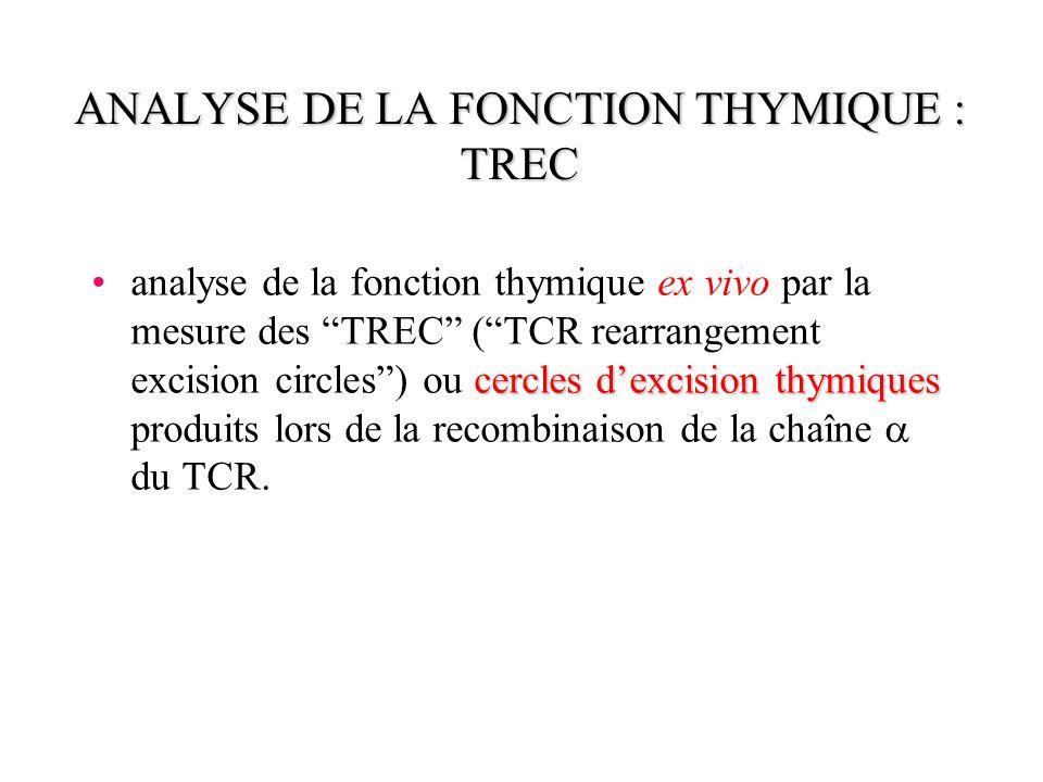 ANALYSE DE LA FONCTION THYMIQUE : TREC