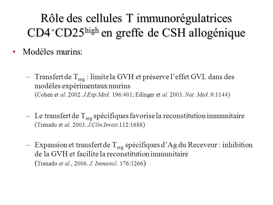 Rôle des cellules T immunorégulatrices CD4+CD25high en greffe de CSH allogénique