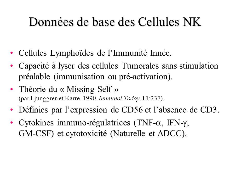 Données de base des Cellules NK
