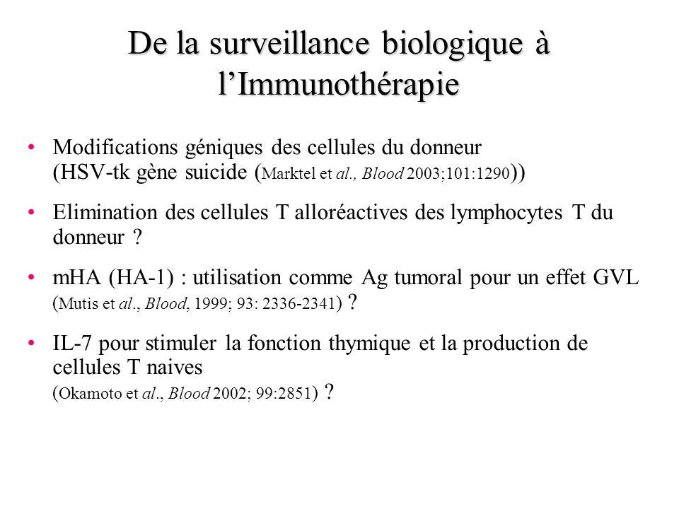De la surveillance biologique à l'Immunothérapie