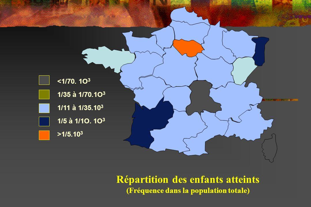 Répartition des enfants atteints (Fréquence dans la population totale)