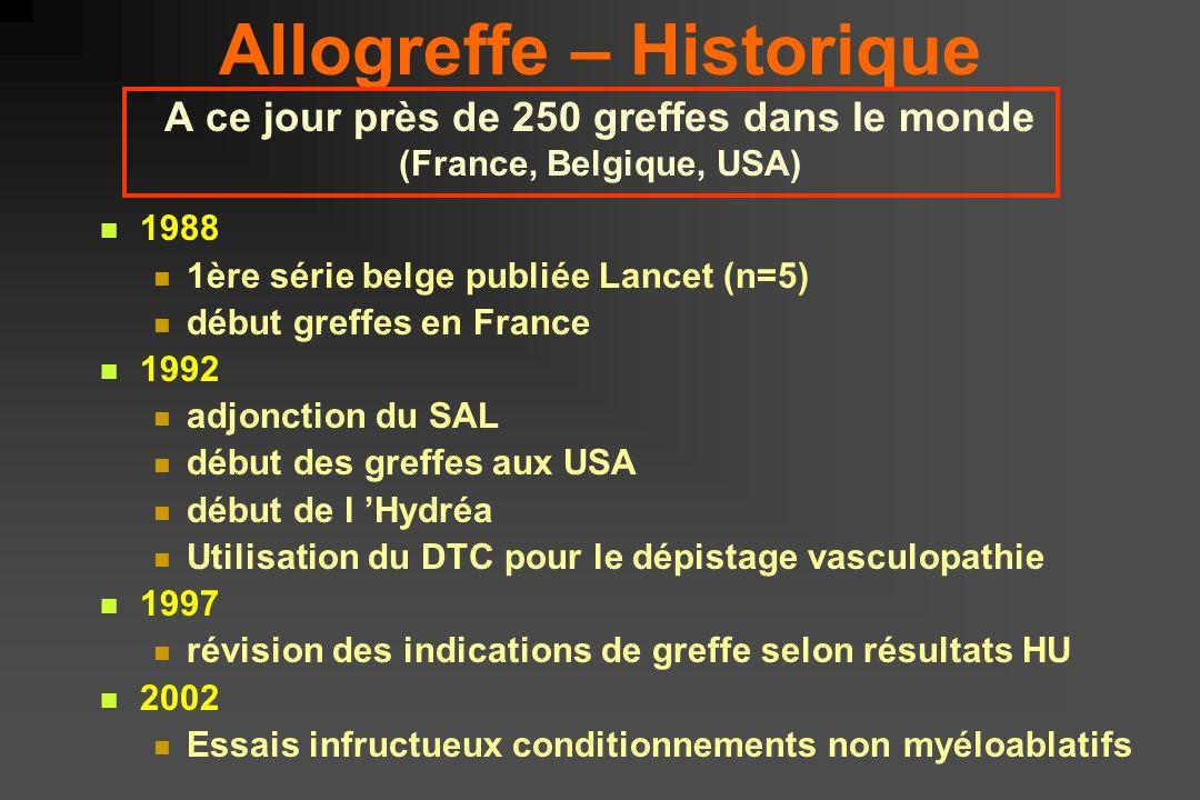 Allogreffe – Historique A ce jour près de 250 greffes dans le monde (France, Belgique, USA)
