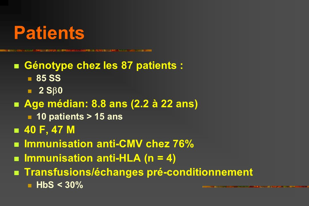 Patients Génotype chez les 87 patients :