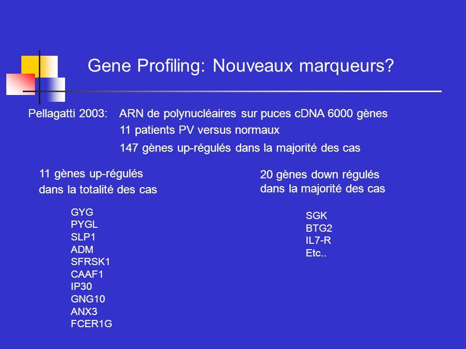 Gene Profiling: Nouveaux marqueurs