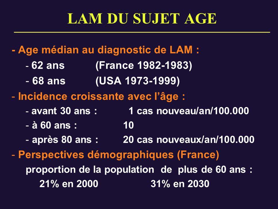 LAM DU SUJET AGE - Age médian au diagnostic de LAM :