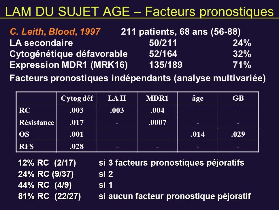 LAM DU SUJET AGE – Facteurs pronostiques