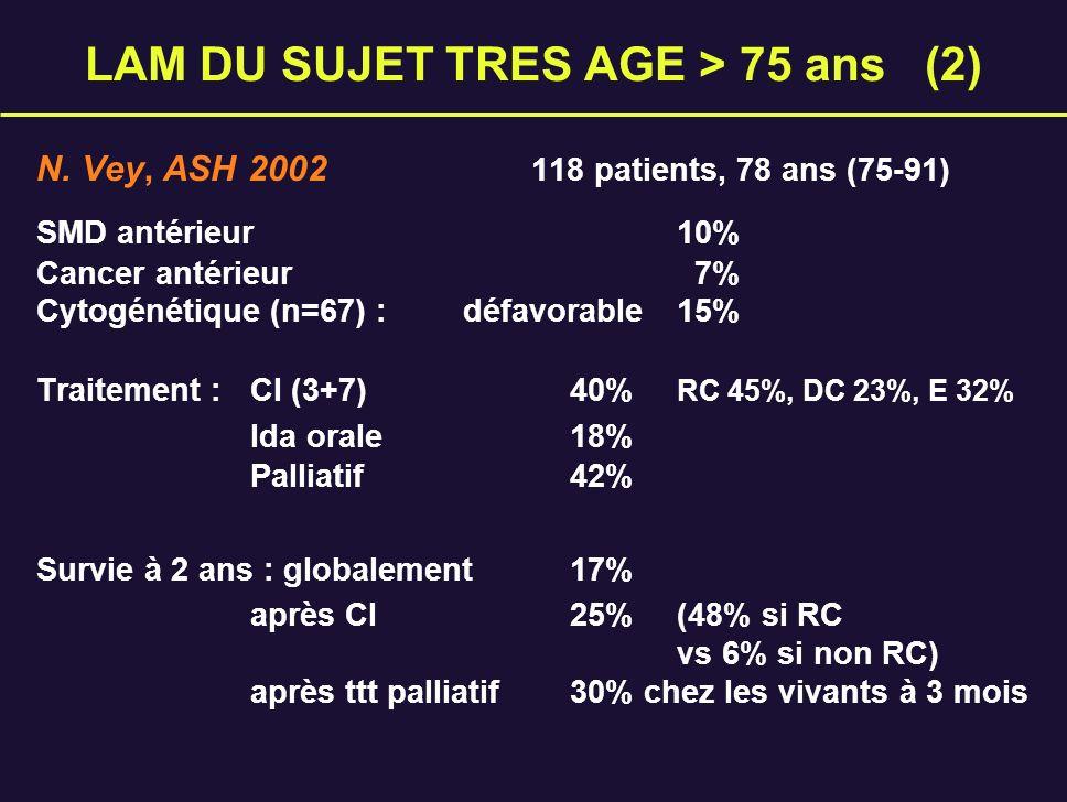 LAM DU SUJET TRES AGE > 75 ans (2)