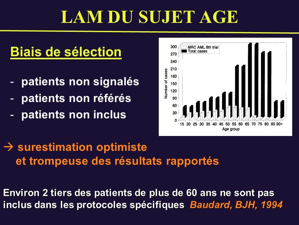 LAM DU SUJET AGE Biais de sélection patients non signalés