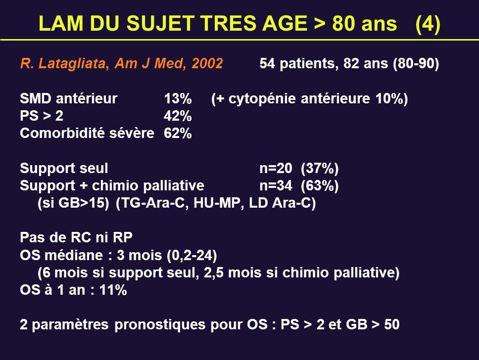 LAM DU SUJET TRES AGE > 80 ans (4)