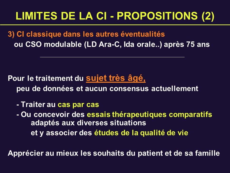 LIMITES DE LA CI - PROPOSITIONS (2)