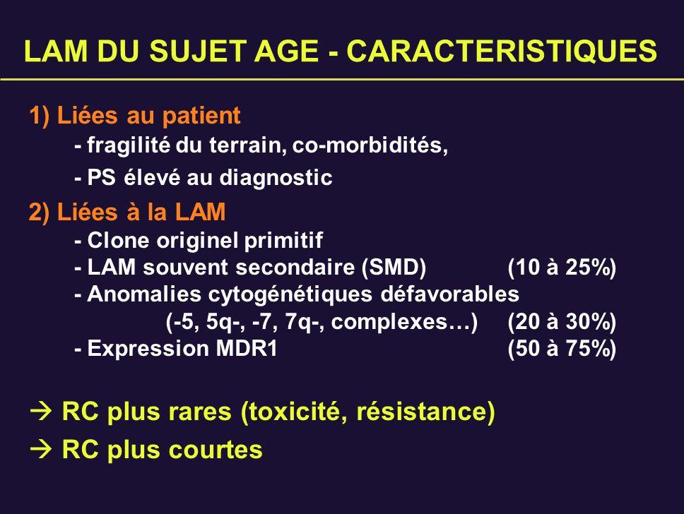 LAM DU SUJET AGE - CARACTERISTIQUES