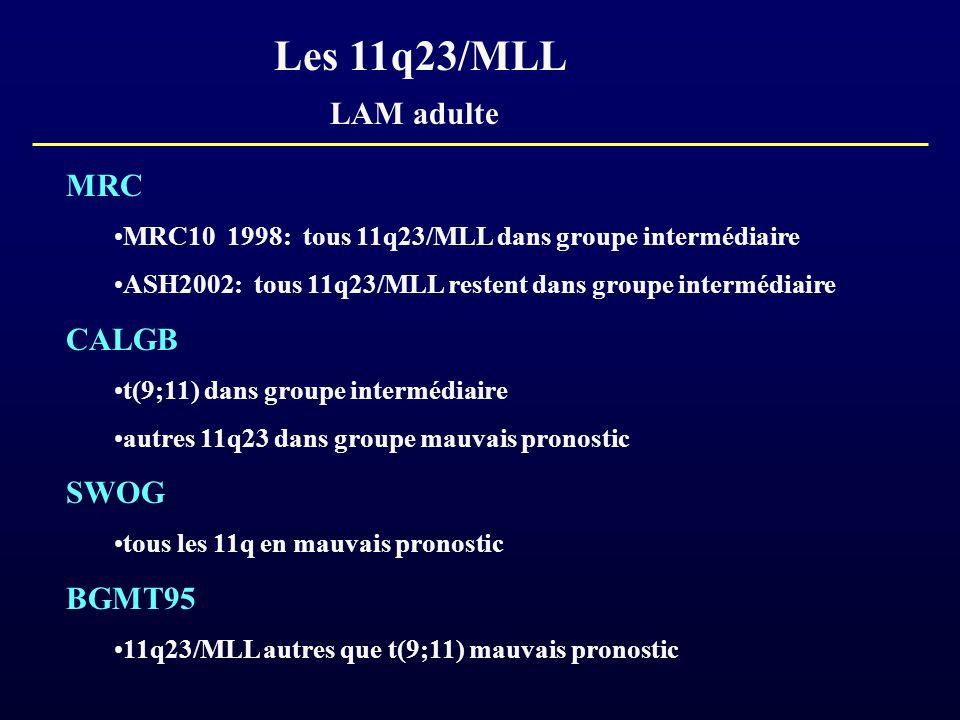 Les 11q23/MLL LAM adulte MRC CALGB SWOG BGMT95