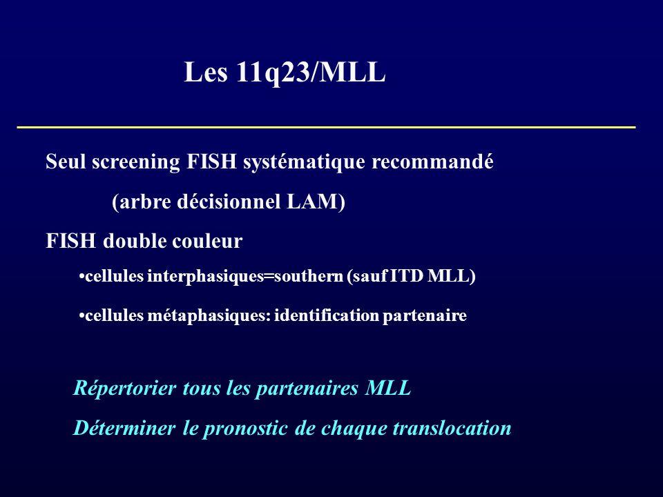 Les 11q23/MLL Seul screening FISH systématique recommandé