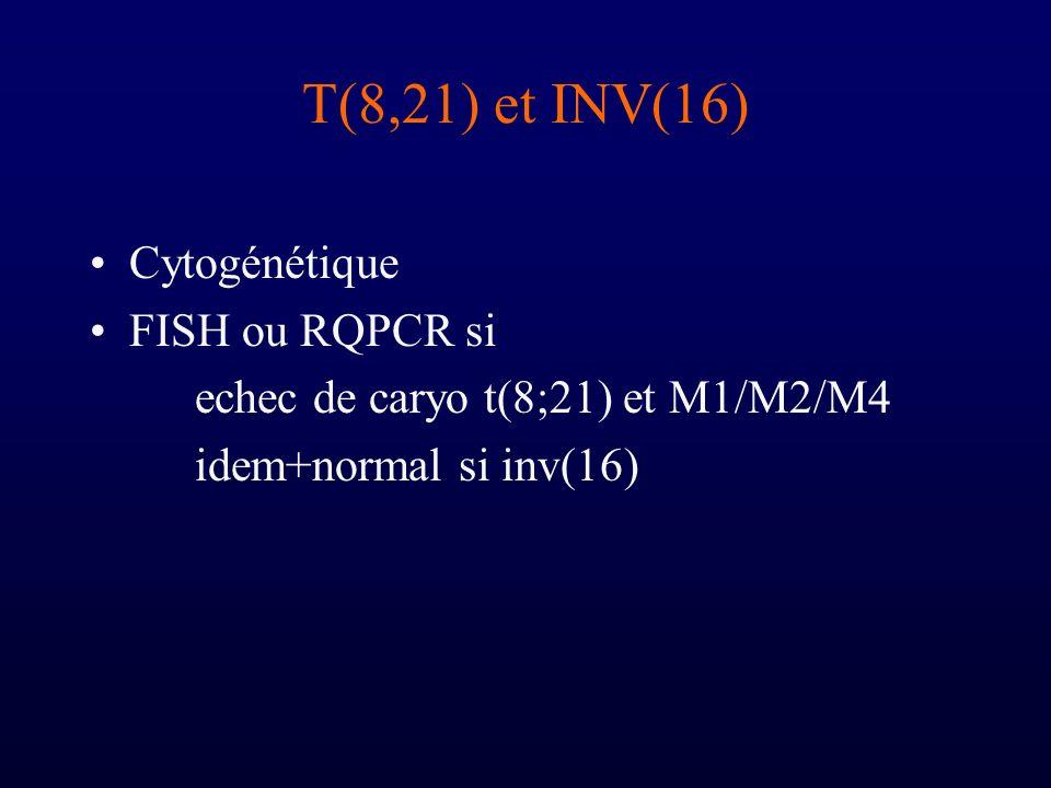 T(8,21) et INV(16) Cytogénétique FISH ou RQPCR si