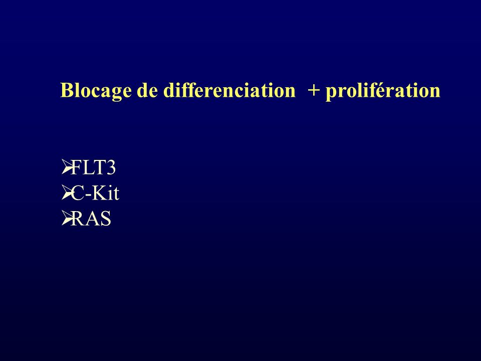 Blocage de differenciation + prolifération