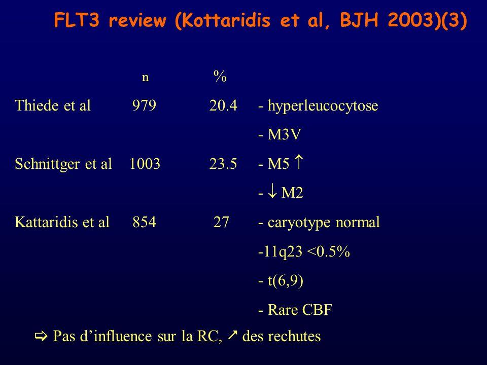 FLT3 review (Kottaridis et al, BJH 2003)(3)