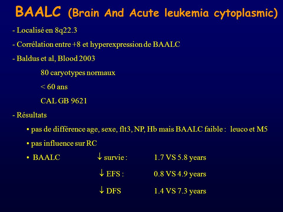 BAALC (Brain And Acute leukemia cytoplasmic)