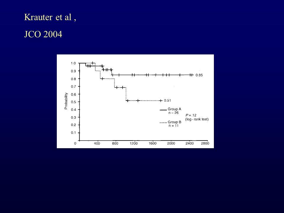 Krauter et al , JCO 2004