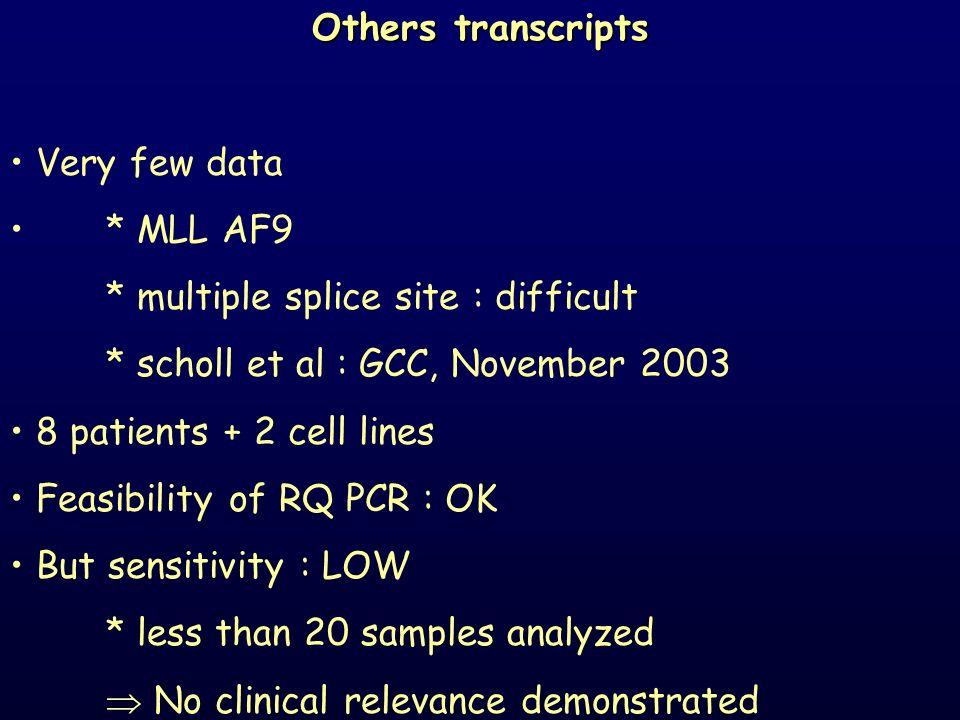 Others transcripts Very few data. * MLL AF9. * multiple splice site : difficult. * scholl et al : GCC, November 2003.