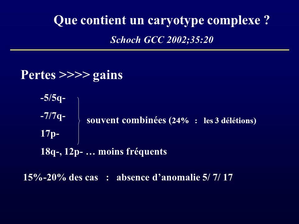 Que contient un caryotype complexe