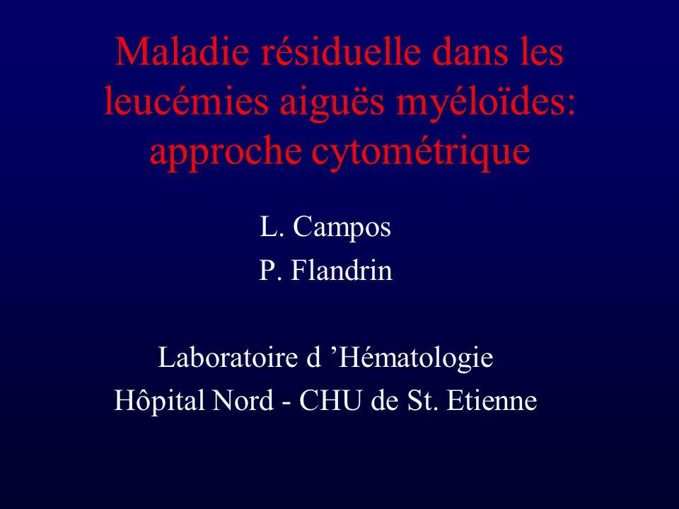 Maladie résiduelle dans les leucémies aiguës myéloïdes: approche cytométrique
