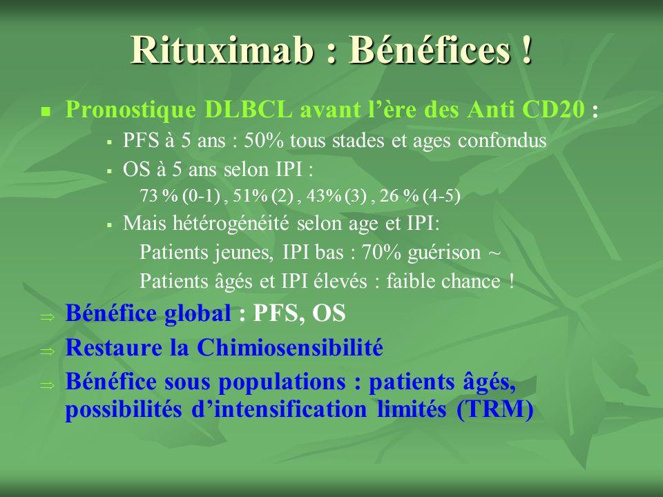 Rituximab : Bénéfices ! Pronostique DLBCL avant l'ère des Anti CD20 :
