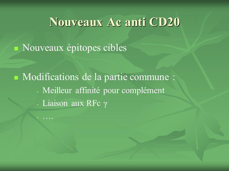 Nouveaux Ac anti CD20 Nouveaux épitopes cibles